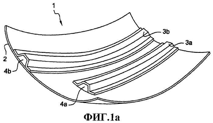 Способ реализации панелей из композитного материала и панель, реализованная таким образом