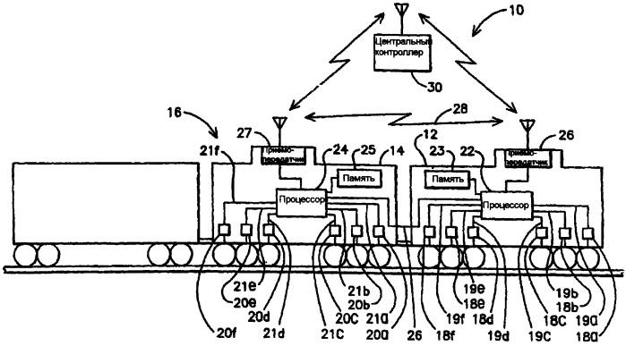 Определение скорости локомотива