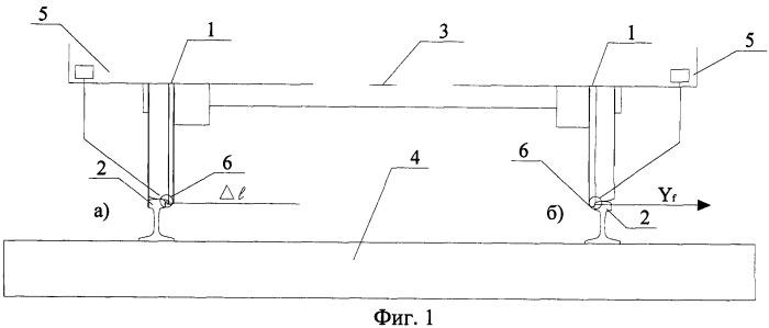 Способ определения бокового усилия прижатого колеса на рельс при движении железнодорожного состава