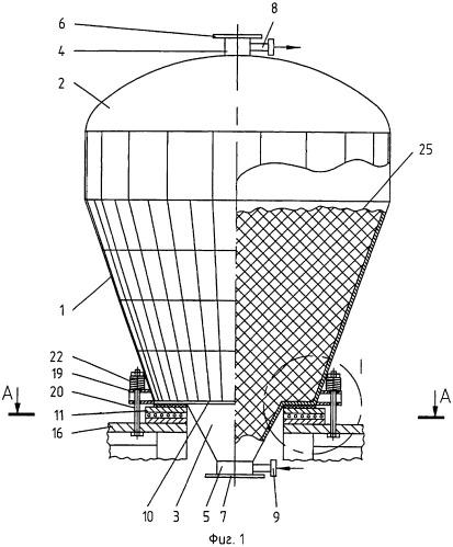 Реактор установки замедленного коксования