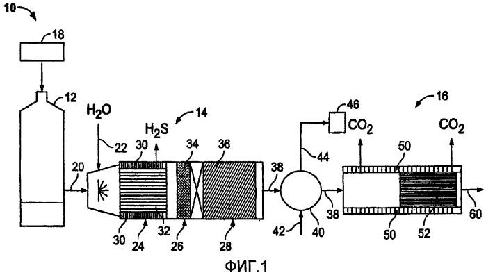 Способы и устройство для преобразования источника топлива в водород