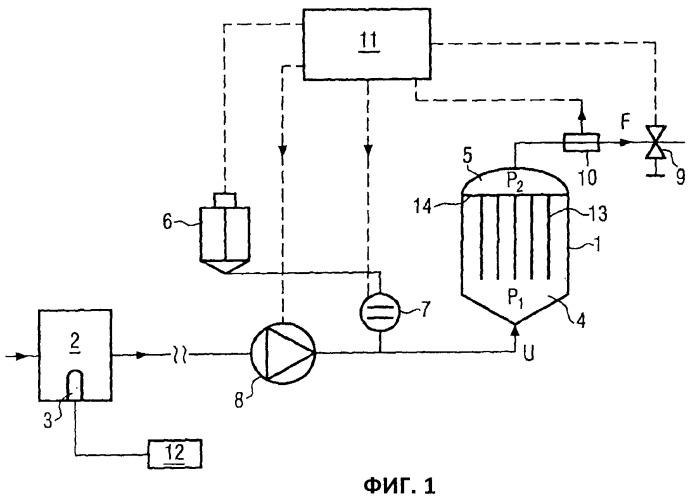Способ фильтрации пива