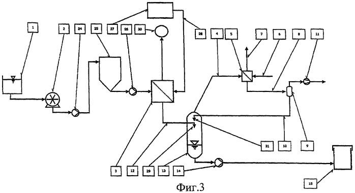 Установка для осуществления периодического или непрерывного способа гидролиза органического вещества