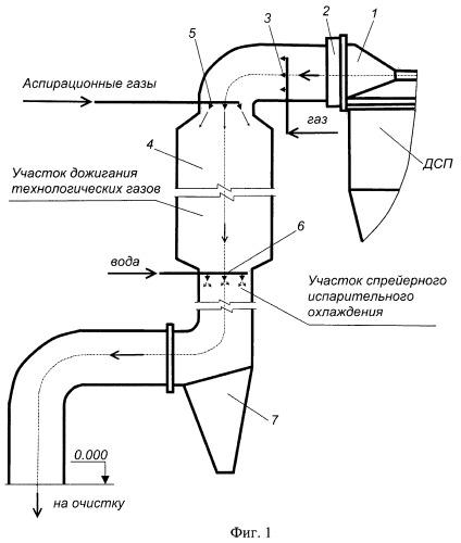 Способ отвода и очистки газов дуговой сталеплавильной печи и устройство для его осуществления