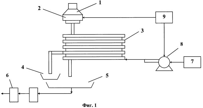 Способ извлечения воды из воздуха, устройство для извлечения воды из воздуха и конденсатор