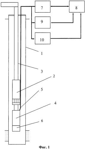 Способ эксплуатации скважины электронасосом с частотно-регулируемым приводом