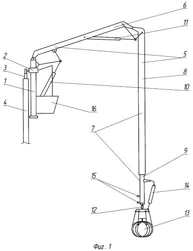 Стволовая буропогрузочная установка