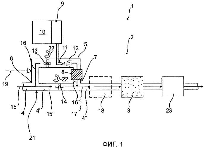 Способ и устройство для восстановления фильтра твердых частиц, расположенного в выхлопном канале двигателя внутреннего сгорания