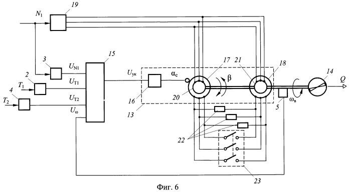 Автоматический комбинированный микропроцессорный регулятор температуры энергетической установки транспортного средства