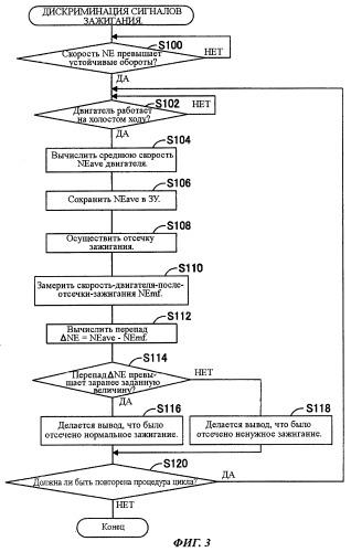 Устройство и способ управления зажиганием двигателя общего назначения