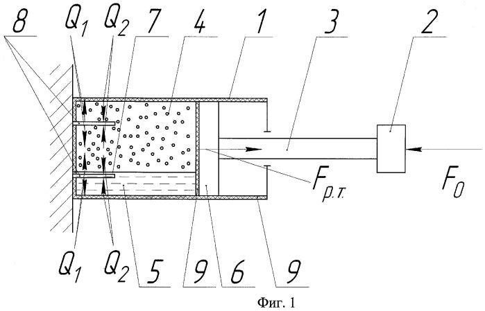 Способ преобразования тепловой энергии в механическую работу