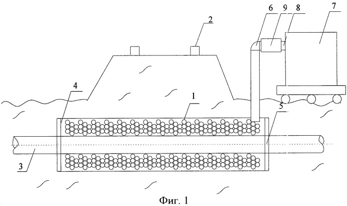 Система перехода магистрального трубопровода через дорогу и способ ее изготовления