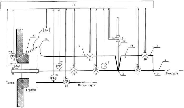 Устройство автоматического контроля и управления газовой горелкой