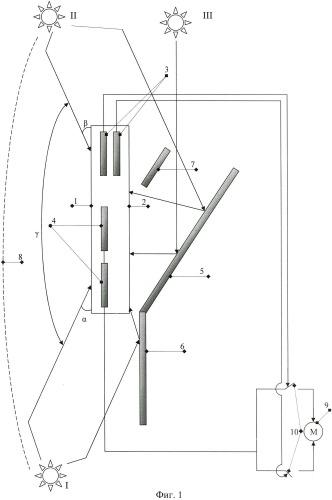 Фотоэлектрический солнечный модуль с системой плоских зеркальных концентратов для управления положением солнечных фотоэлектрических станций