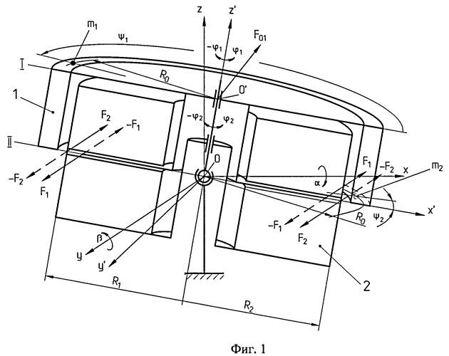Способ и устройство для автоматической балансировки ротора