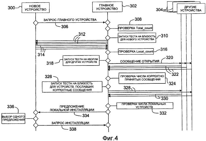 Способ и устройство для управления количеством устройств, инсталлированных в авторизованном домене