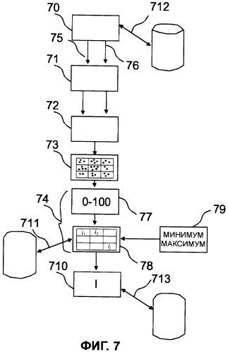 Система измерения рабочей характеристики лесохозяйственной машины