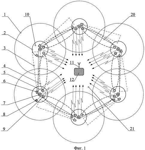 Мобильный комплекс технических средств охраны