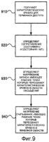 Магниторезистивная оперативная память с передачей спинового вращательного момента и способы разработки