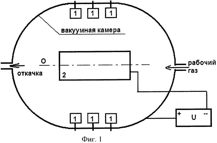 Способ защиты внутриреакторных элементов от разрушения