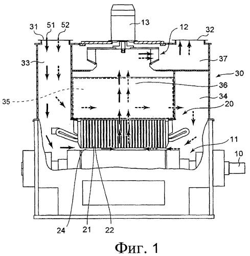Устройство охлаждения вращающейся электрической машины