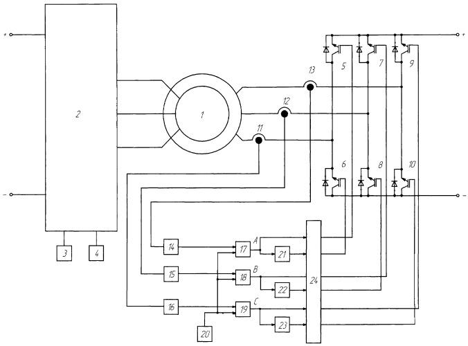 Способ управления двигателем двойного питания и устройство для его осуществления