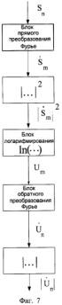 Асинхронно-кепстральный способ выделения закодированной информации, передаваемой потребителю с помощью сверхширокополосных импульсов