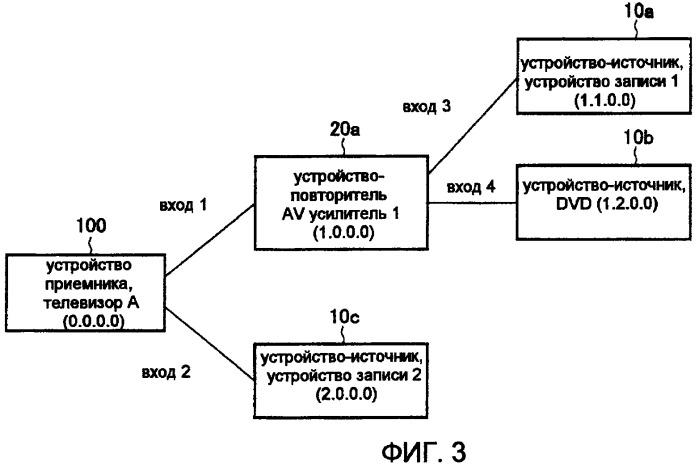 Система отображения и устройство отображения