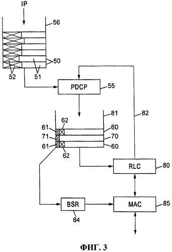 Способ передачи данных по восходящей линии связи и отчетов о состоянии буфера в системе беспроводной связи и беспроводное устройство для реализации такого способа