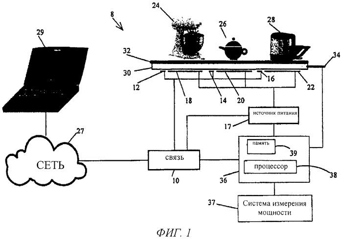 Система и способ для приготовления пищи