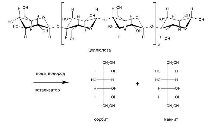Катализатор гидролиза целлюлозы и/или восстановления продуктов гидролиза целлюлозы и способ получения из целлюлозы сахарных спиртов