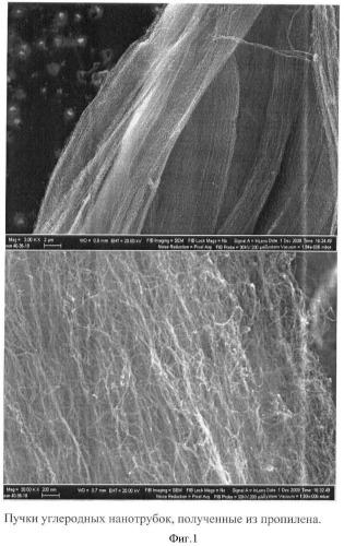 Металлоксидный катализатор для выращивания пучков углеродных нанотрубок из газовой фазы