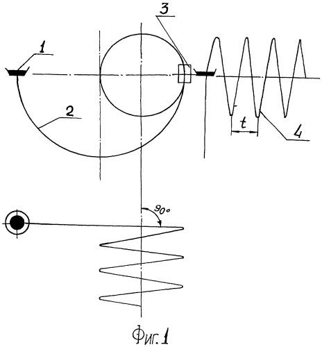 Способ производства непрерывно-литых заготовок на машине непрерывного литья (мнлз) криволинейного типа
