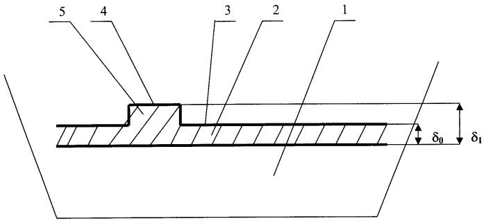 Многослойная бумага для изготовления ценных документов, содержащая упрочняющие полосы