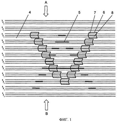Защитный элемент с обладающей оптически переменными свойствами структурой