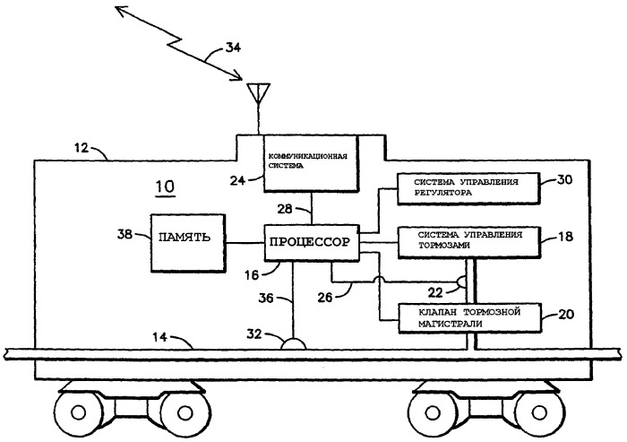 Адаптивная маскировка состояния потока в тормозной магистрали удаленных локомотивов поезда с распределенной тягой