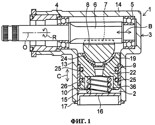 Рулевое устройство реечного типа
