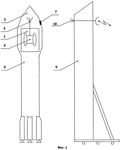 Система дистанционного контроля и управления ракетно-космическим комплексом на стартовой позиции