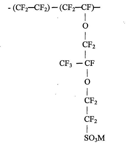 Способ получения перфторированных сульфокатионитных мембран методом полива из раствора