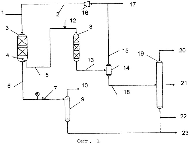 Способ и устройство для гидрообработки и гидрокрекинга