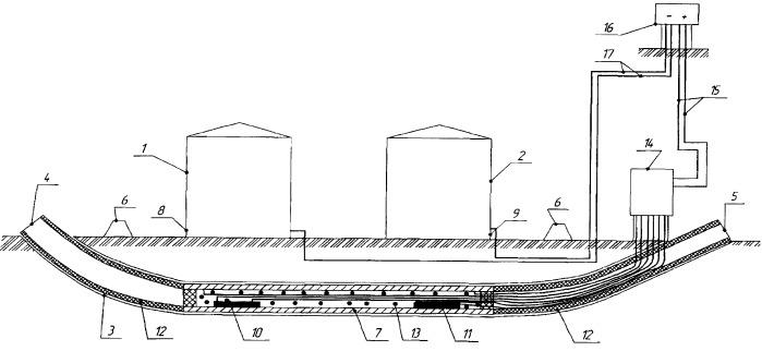 Способ анодного заземления металлического резервуара