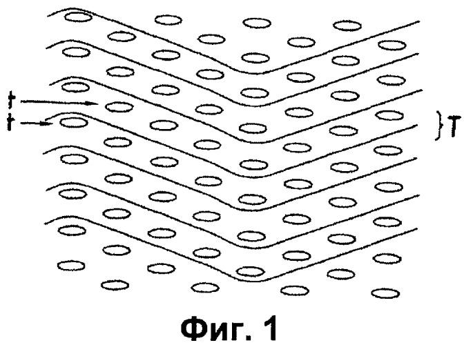 Волокнистая армирующая структура для изготовления детали из композитного материала
