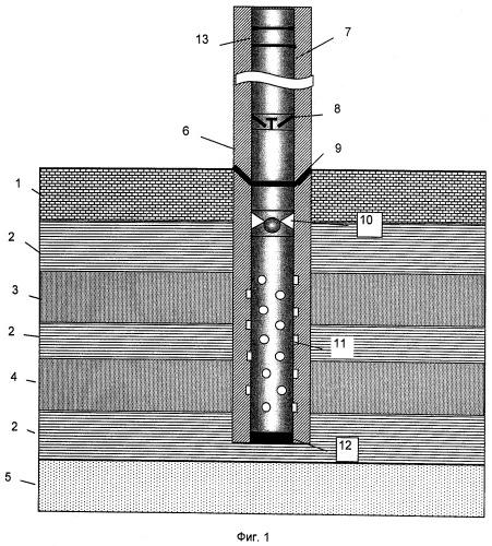 Способ строительства скважин многопластового нефтяного месторождения