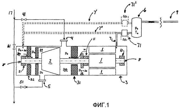 Способ регулирования подачи защитного газа в компрессорный модуль (варианты)