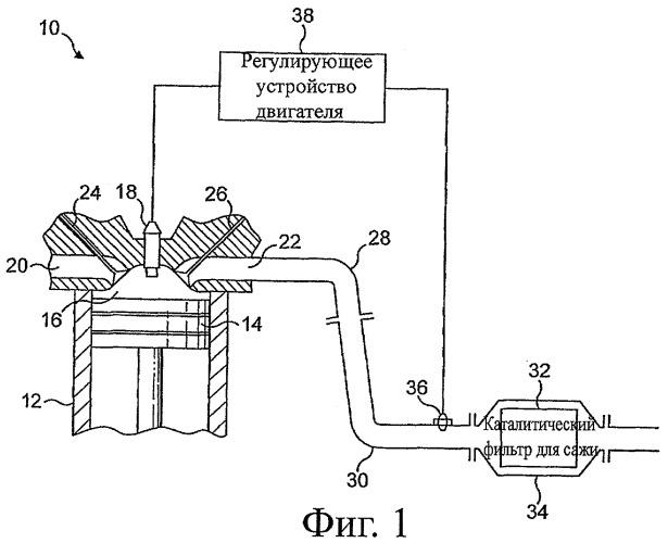 Выхлопная система, содержащая каталитический фильтр для сажи