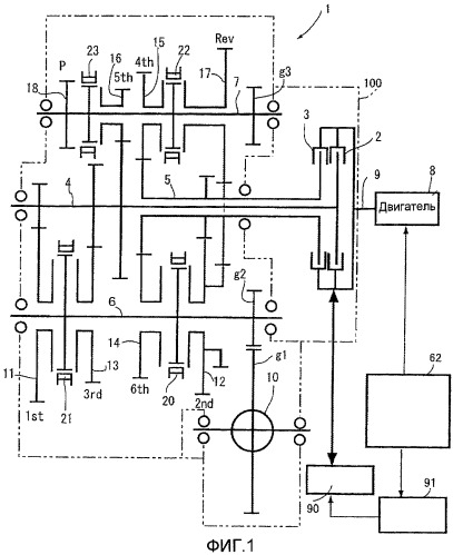 Устройство переключения автоматической коробки передач