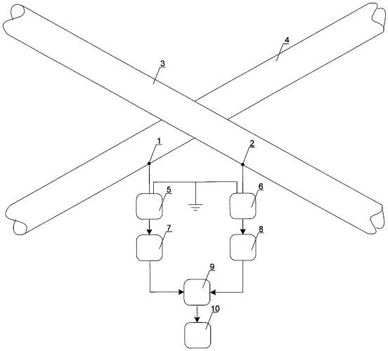 Способ контроля технического состояния взаимных пересечений магистральных трубопроводов (варианты)