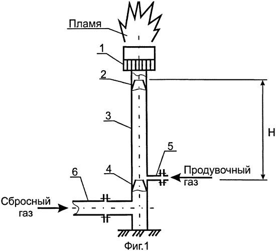 Факельный ствол