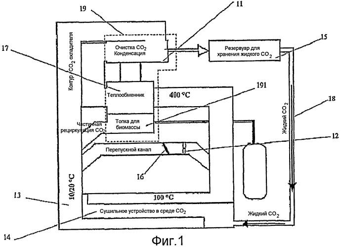 Система и способ сушки древесины