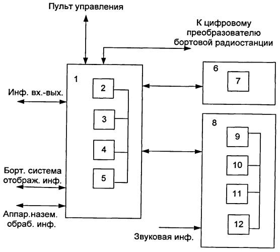 Система регистрации данных